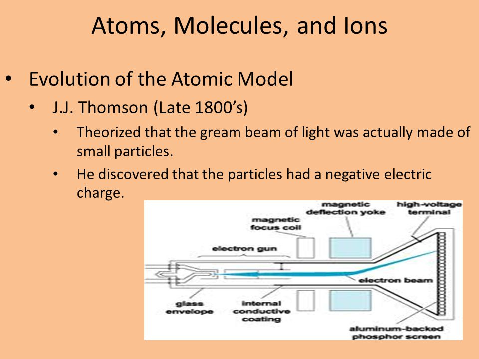 Atoms, Molecules, and Ions Evolution of the Atomic Model J.J. Thomson (Late 1800's) Theorized that the gream beam of light was actually made of small