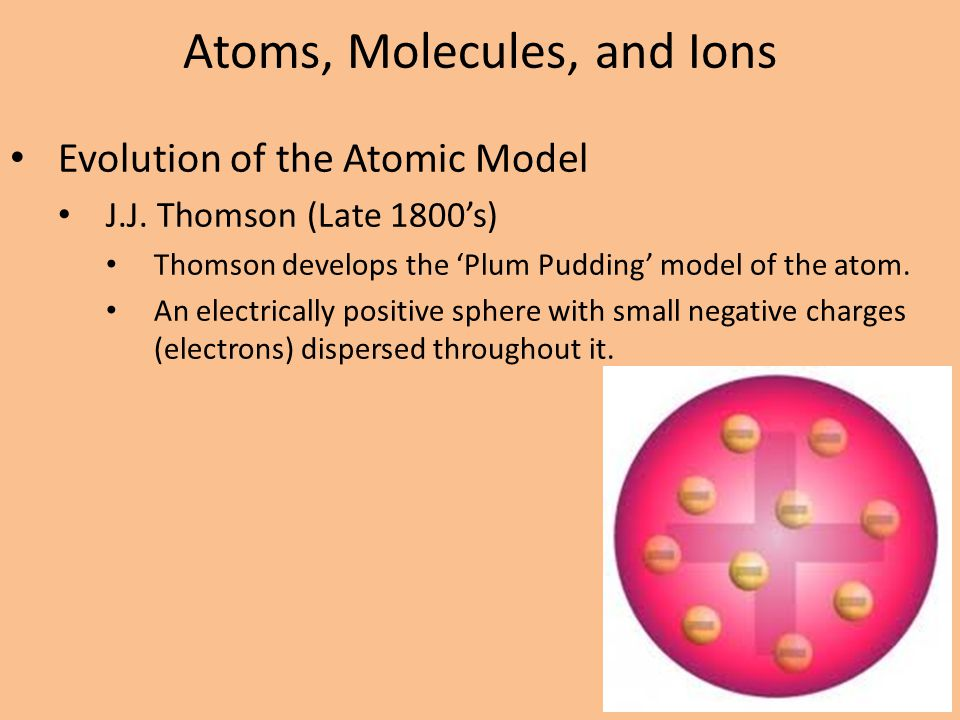 Atoms, Molecules, and Ions Evolution of the Atomic Model J.J. Thomson (Late 1800's) Thomson develops the 'Plum Pudding' model of the atom. An electric