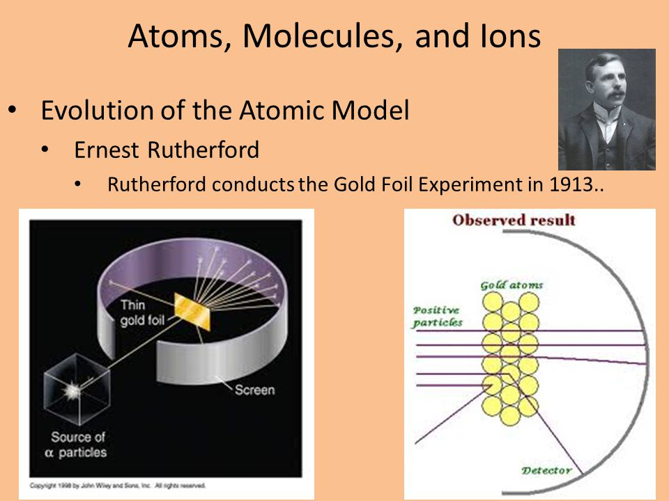 Atoms, Molecules, and Ions Evolution of the Atomic Model Ernest Rutherford Made the following conclusions about the atom; The center of the atom consists of a hard and dense core called the nucleus.