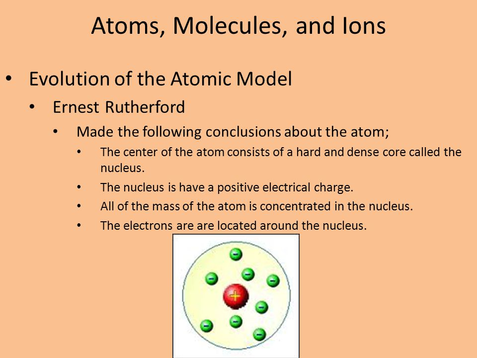 Atoms, Molecules, and Ions Evolution of the Atomic Model Ernest Rutherford Made the following conclusions about the atom; The center of the atom consi