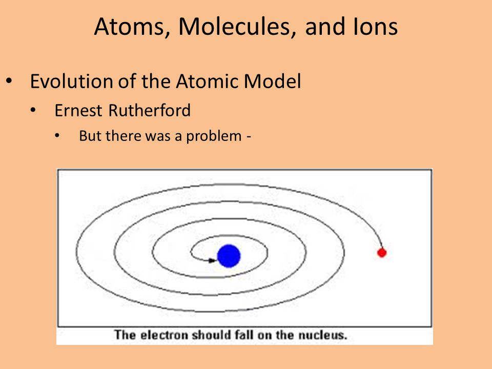 Atoms, Molecules, and Ions Evolution of the Atomic Model Ernest Rutherford But there was a problem -