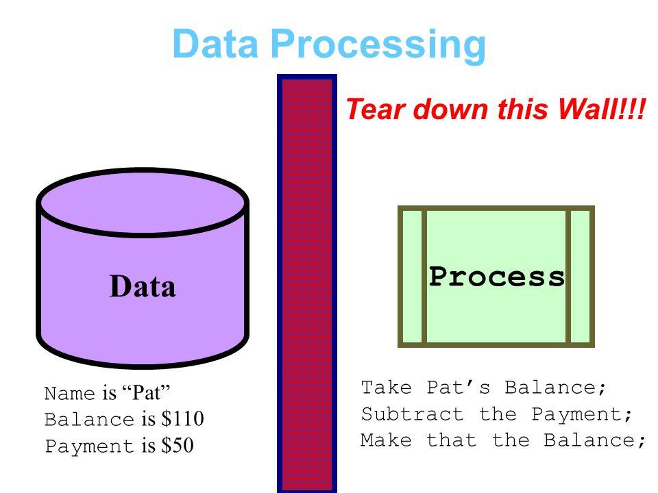 Data Processing Process Data Tear down this Wall!!.