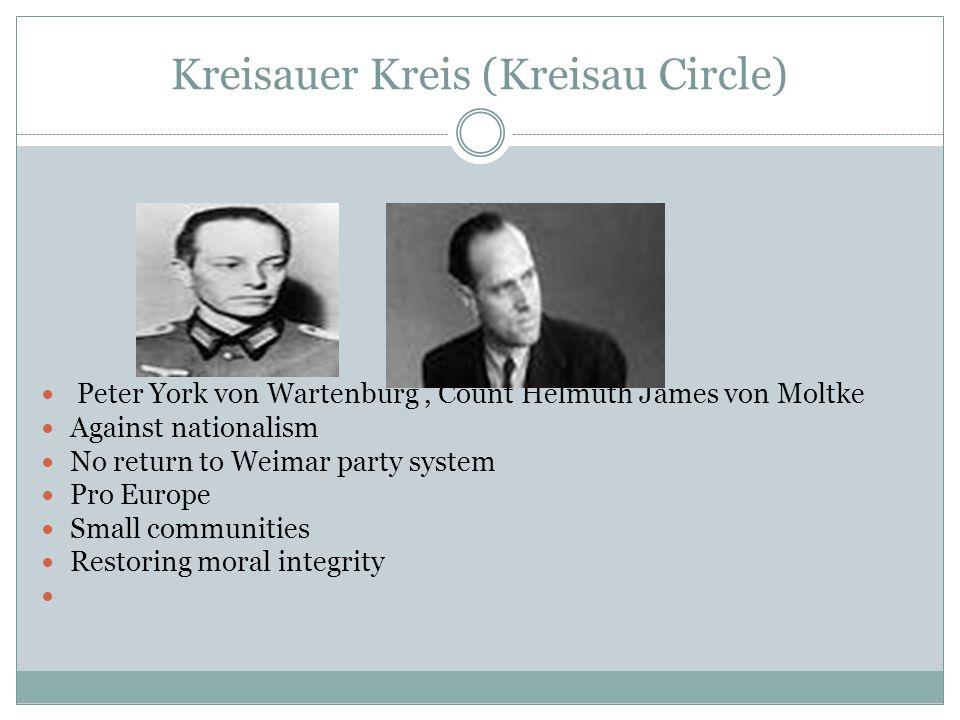 Kreisauer Kreis (Kreisau Circle) Peter York von Wartenburg, Count Helmuth James von Moltke Against nationalism No return to Weimar party system Pro Europe Small communities Restoring moral integrity