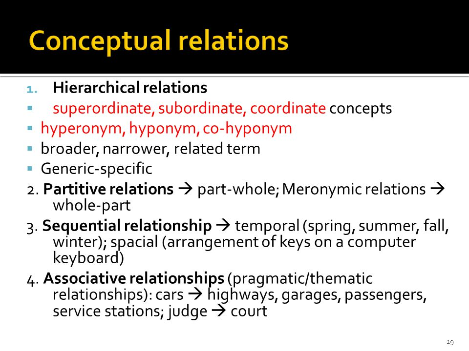 1. Hierarchical relations  superordinate, subordinate, coordinate concepts  hyperonym, hyponym, co-hyponym  broader, narrower, related term  Gener