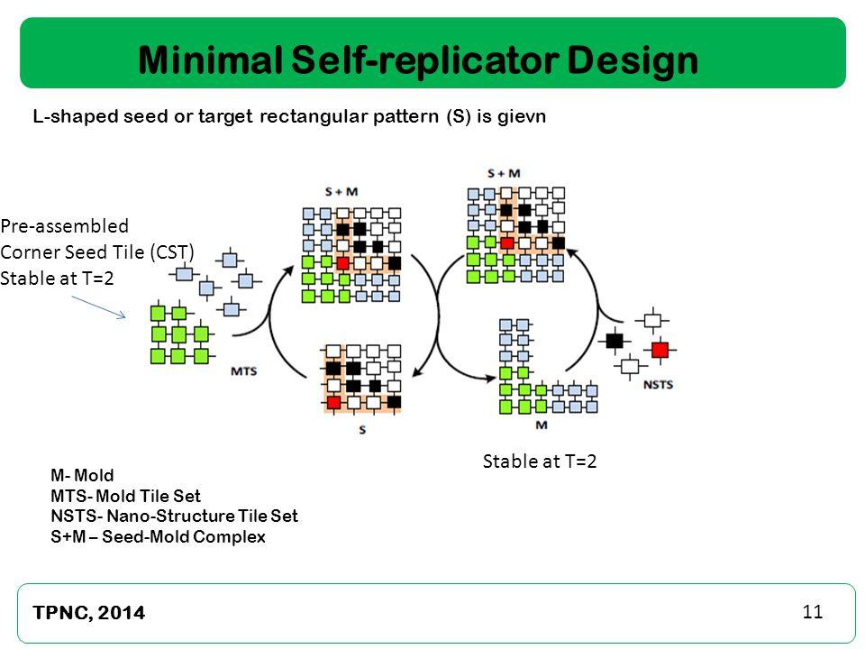 Minimal Self-replicator Design TPNC, 2014 L-shaped seed or target rectangular pattern (S) is gievn M- Mold MTS- Mold Tile Set NSTS- Nano-Structure Til