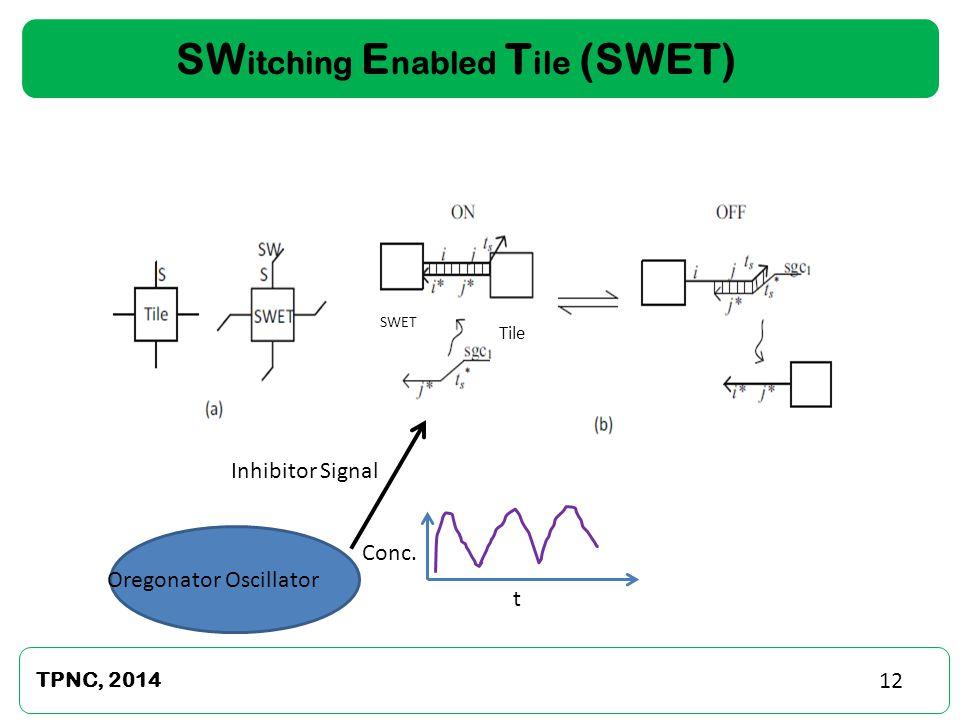 SW itching E nabled T ile (SWET) TPNC, 2014 12 SWET Tile Oregonator Oscillator t Conc.