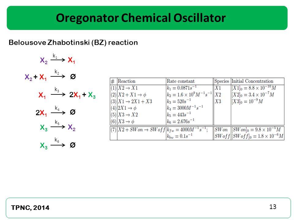 Oregonator Chemical Oscillator TPNC, 2014 X2X2 X1X1 X 2 + X 1 Ø X1X1 2X 1 + X 3 2X12X1 Ø X3X3 X2X2 X3X3 Ø Belousove Zhabotinski (BZ) reaction k1k1 k2k2 k3k3 k4k4 k5k5 k6k6 13