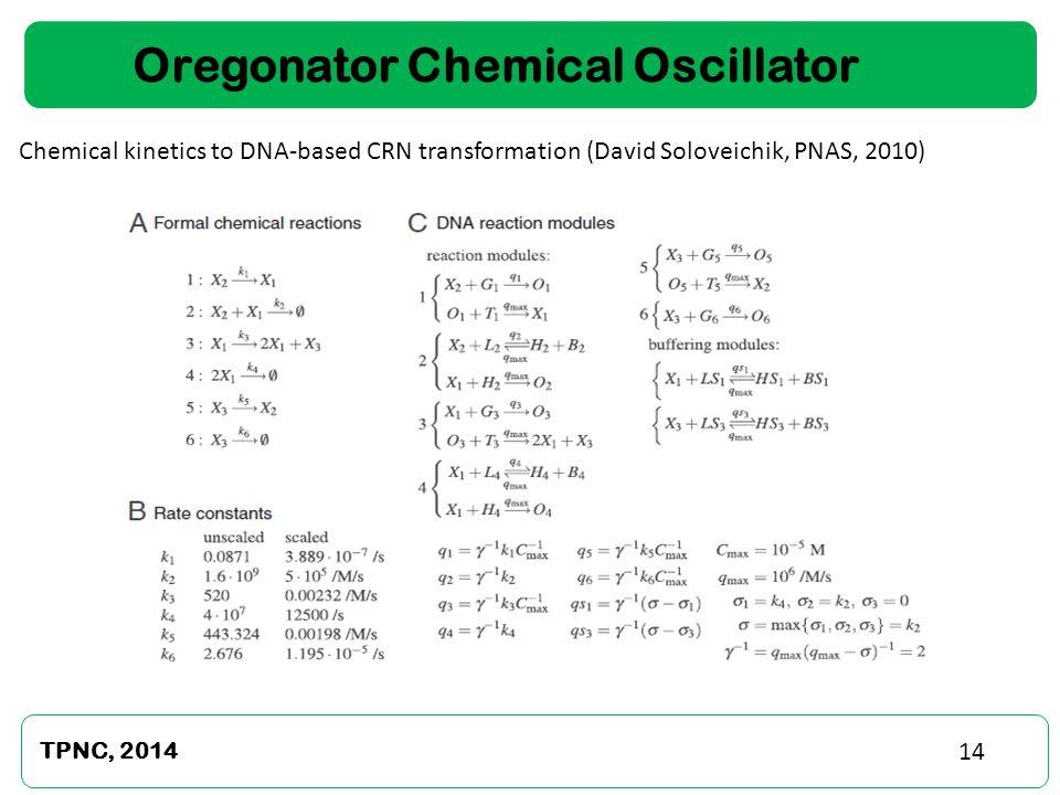 TPNC, 2014 14 Oregonator Chemical Oscillator Chemical kinetics to DNA-based CRN transformation (David Soloveichik, PNAS, 2010)
