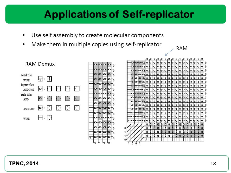 Use self assembly to create molecular components Make them in multiple copies using self-replicator Applications of Self-replicator TPNC, 2014 18 RAM RAM Demux