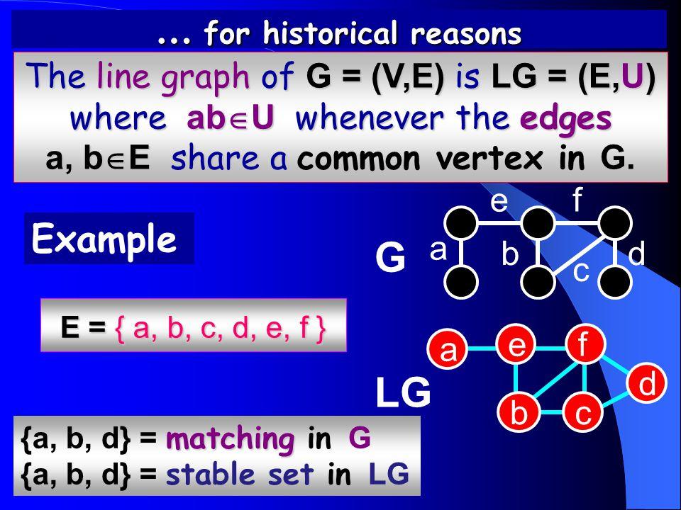 E = { a, b, c, d, e, f } The line graph of G = (V,E) is LG = (E,U) where ab  U whenever the edges a, b  E share a The line graph of G = (V,E) is LG = (E,U) where ab  U whenever the edges a, b  E share a common vertex in G.