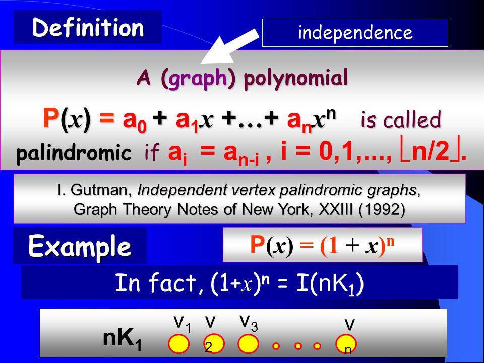 A (graph) polynomial P( x ) = a 0 + a 1 x + … + a n x n is called palindromic if a i = a n-i, i = 0,1,...,  n/2 .