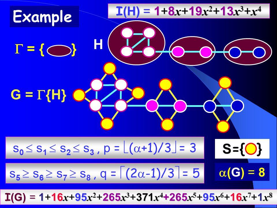 G =  {H} I (H) = 1+8 x +19 x 2 +13 x 3 + x 4 I (G) = 1+16 x +95 x 2 +265 x 3 +371 x 4 +265 x 5 +95 x 6 +16 x 7 +1 x 8 S ={ }  = { } H s 0  s 1  s 2  s 3, p =  (  +1)/3  = 3 s 5  s 6  s 7  s 8, q =  (2  -1)/3  = 5  (G) = 8 Example
