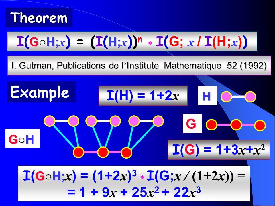 G○H; x H; xx x I( G○H; x ) = (I( H; x )) n  I( G; x / I (H; x ) ) I.