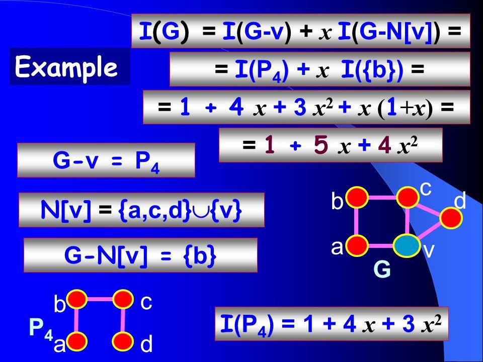 N[ v ] = { a,c,d }  { v } c G a db v I( G ) = I (G-v) + x I (G-N[v]) = P4P4 a c d b = I (P 4 ) + x I ({b}) = = 1 + 4 x + 3 x 2 + x ( 1 +x) = I (P 4 ) = 1 + 4 x + 3 x 2 = 1 + 5 x + 4 x 2 G - v = P 4 G -N[ v ] = { b } Example