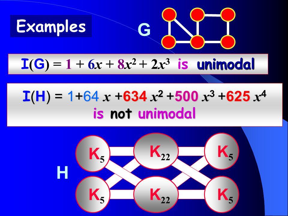 I (H) = 1+64 x +634 x 2 +500 x +625 x is not unimodal I (H) = 1+64 x +634 x 2 +500 x 3 +625 x 4 is not unimodal unimodal I ( G ) = 1 + 6x + 8x 2 + 2x 3 is unimodal Examples K5K5 K 22 K5K5 K5K5 K5K5 H G