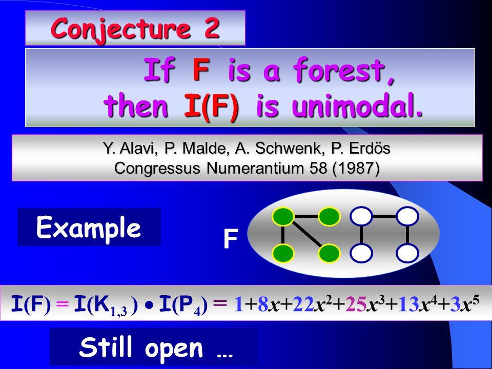 If F is a forest, then I (F) is unimodal. If F is a forest, then I (F) is unimodal.