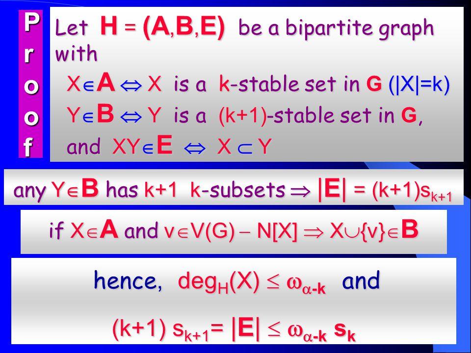 Let H = (A, B, E) be a bipartite graph with X  A  X is a k-stable set in G (|X|=k) Y  B  Y is a (k+1)- stable set in G, and XY  E  X  Y any Y  B has k+1 k -subsets  |E| = (k+1)s k+1 if X  A and v  V(G)  N[X]  X  {v}  B hence, deg H (X)    -k and (k+1) s k+1 = |E|    -k s k ProofProofProofProof