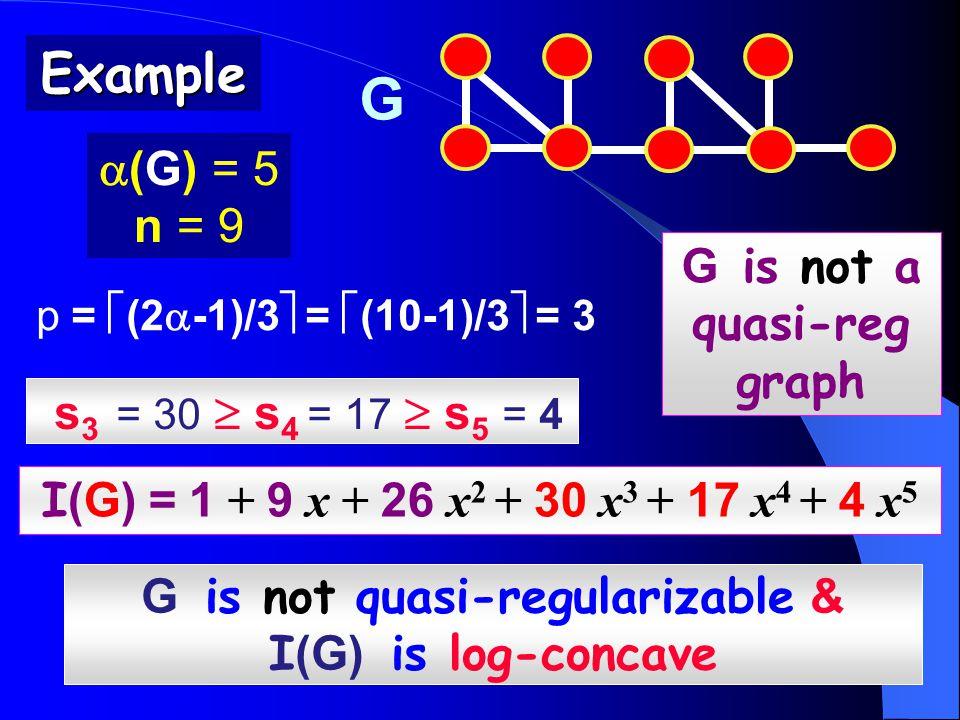 Example G is not a quasi-reg graph I (G) = 1 + 9 x + 26 x 2 + 30 x 3 + 17 x 4 + 4 x 5 p =  (2  -1)/3  =  (10-1)/3  = 3  (G) = 5 n = 9 G is not quasi-regularizable & I (G) is log-concave s 3 = 30  s 4 = 17  s 5 = 4 G