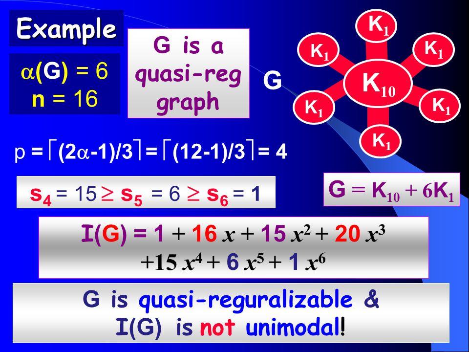 Example G is a quasi-reg graph I (G) = 1 + 16 x + 15 x 2 + 20 x 3 +15 x 4 + 6 x 5 + 1 x 6 p =  (2  -1)/3  =  (12-1)/3  = 4  (G) = 6 n = 16 G is quasi-reguralizable & I (G) is not unimodal.
