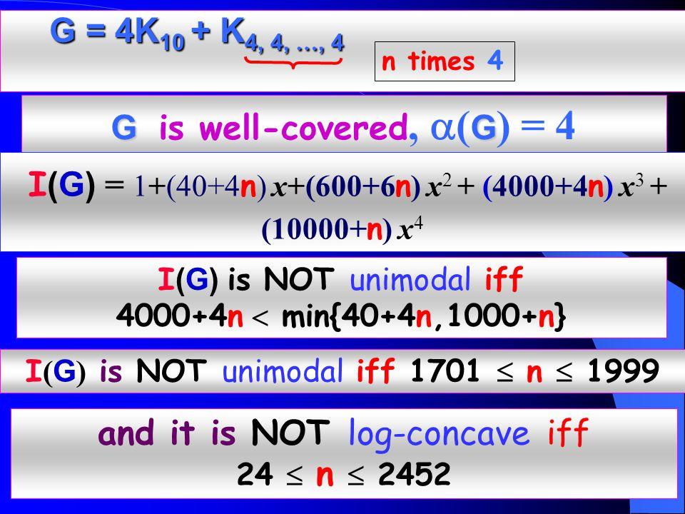 G = 4K 10 + K 4, 4, …, 4 G = 4K 10 + K 4, 4, …, 4 n times 4 GG G is well-covered,  ( G ) = 4 I (G) = 1+(40+4 n ) x+(600+6 n ) x 2 + (4000+4 n ) x 3 + (10000+ n ) x 4 I ( G ) is NOT unimodal iff 1701  n  1999 and it is NOT log-concave iff 24  n  2452 I (G) is NOT unimodal iff 4000+4n  min{40+4n,1000+n}