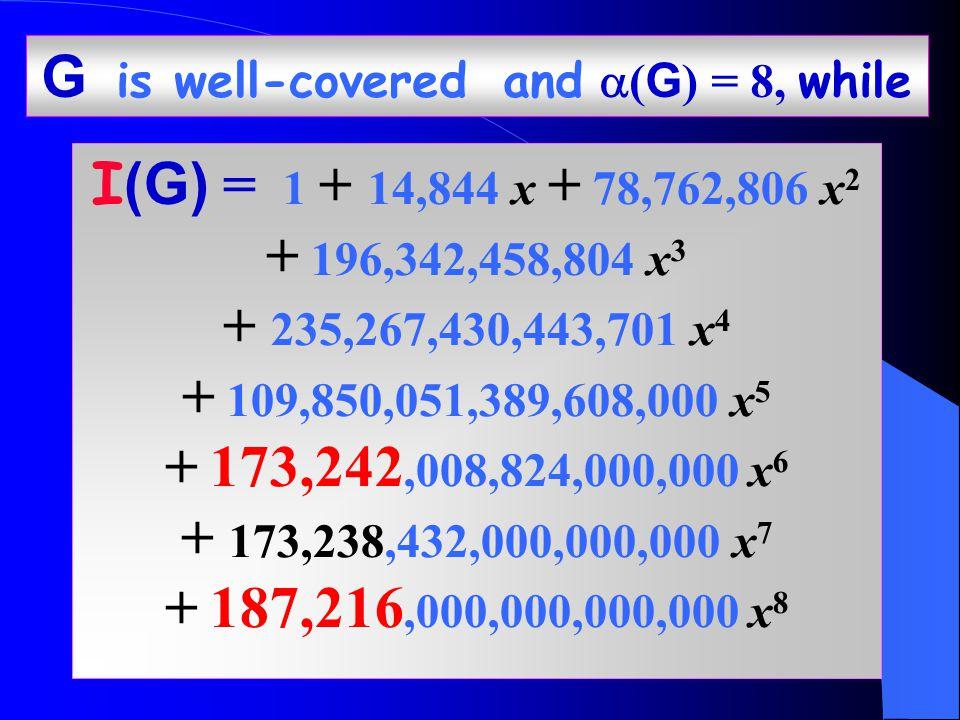 G is well-covered and  ( G ) = 8, while I (G) = 1 + 14,844 x + 78,762,806 x 2 + 196,342,458,804 x 3 + 235,267,430,443,701 x 4 + 109,850,051,389,608,000 x 5 + 173,242,008,824,000,000 x 6 + 173,238,432,000,000,000 x 7 + 187,216,000,000,000,000 x 8