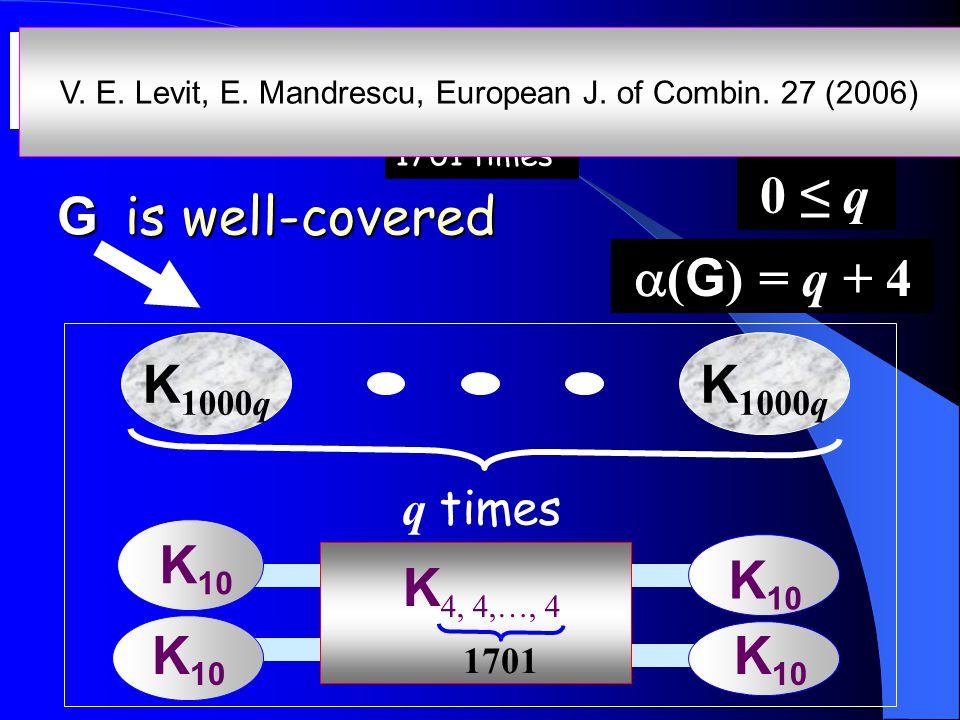 1701 times G = ( 4K 10 + K 4,4,…,4 )  q K 1000q G GG G is well-covered K 4, 4,…, 4 1701 K 1000q K 10 K 1000q K 10 q times  ( G ) = q + 4 0 ≤ q V.