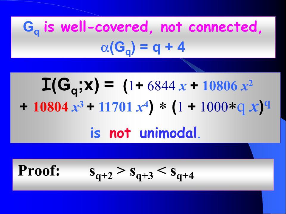 G q is well-covered, not connected,  (G q ) = q + 4 I (G q ;x) = ( 1 + 6844 x + 10806 x 2 + 10804 x 3 + 11701 x 4 )  ( 1 + 1000  q x ) q is not unimodal.
