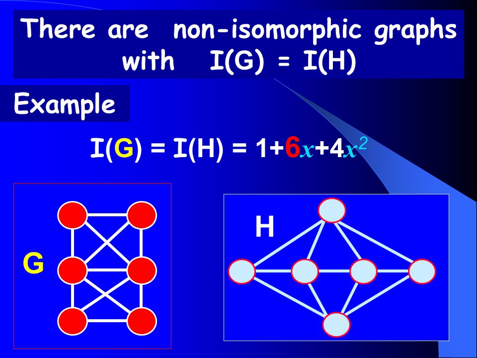 There is an imperfect graph G whose I ( G ) is not unimodal.