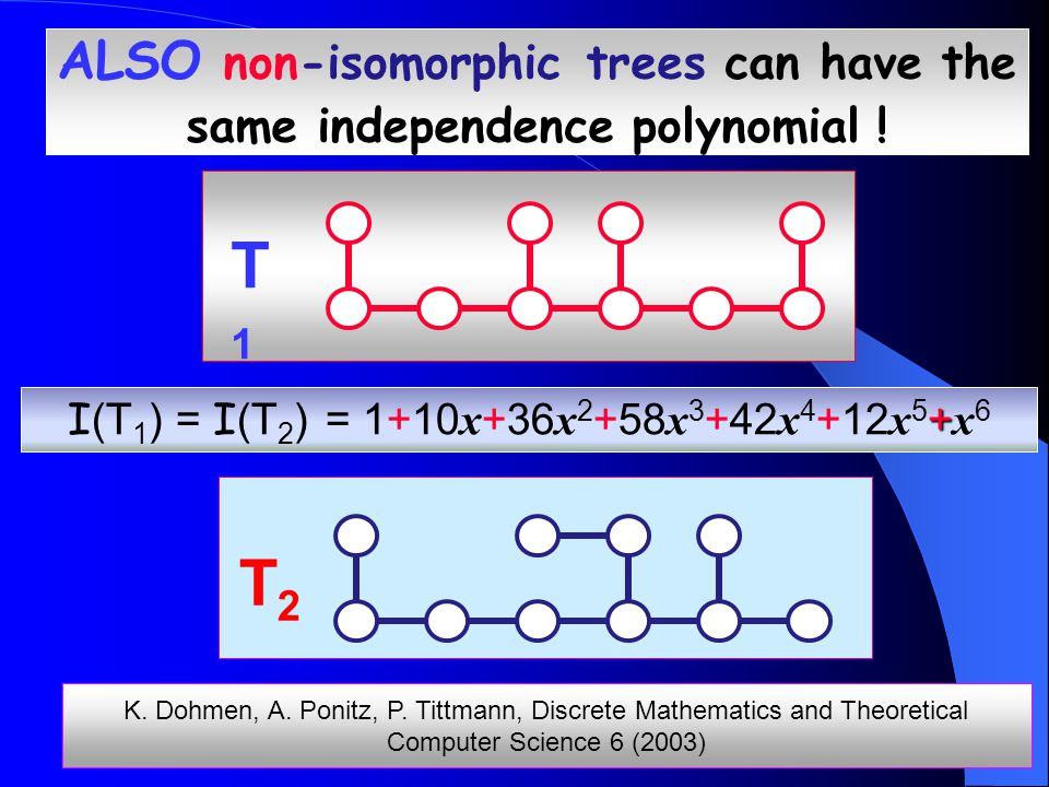 Problem 3 Characterize the graphs whose independence polynomials are palindromic.