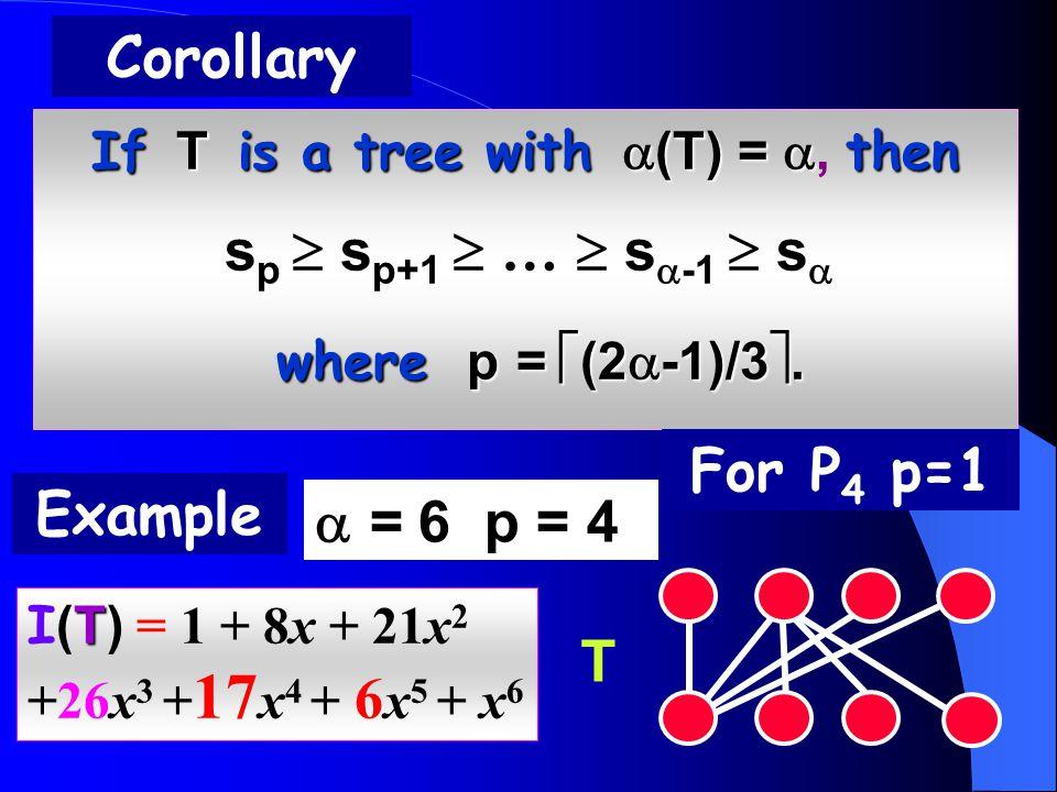 If T is a tree with  (T) =  then s p  s p+1  …  s  -1  s  where p =  (2  -1)/3 .