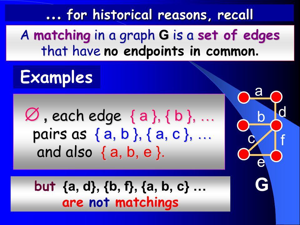 , each edge { a }, { b }, … pairs as { a, b }, { a, c }, … and also { a, b, e }.