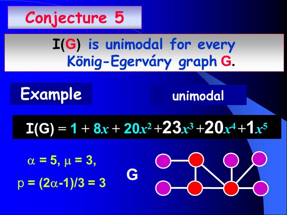 I (G) = 1 + 8 x + 20 x 2 + 23 x 3 + 20 x 4 + 1 x 5 unimodal Example  = 5,  = 3, p = (2  -1)/3 = 3 I (G) is unimodal for every König-Egerváry graph G.