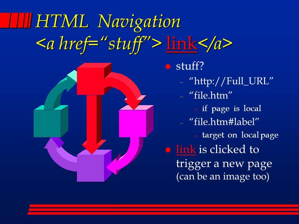 HTML Navigation link HTML Navigation link l stuff.