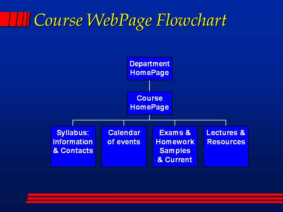 Course WebPage Flowchart