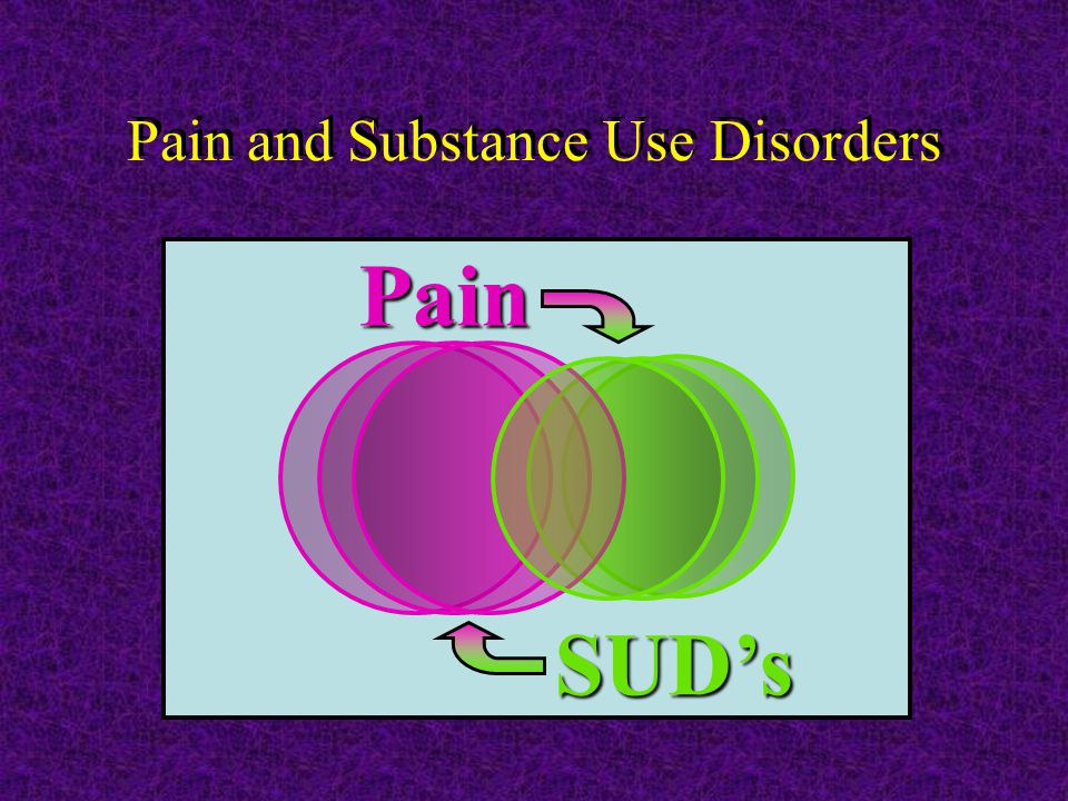 Pain and Substance Use Disorders Pain SUD's