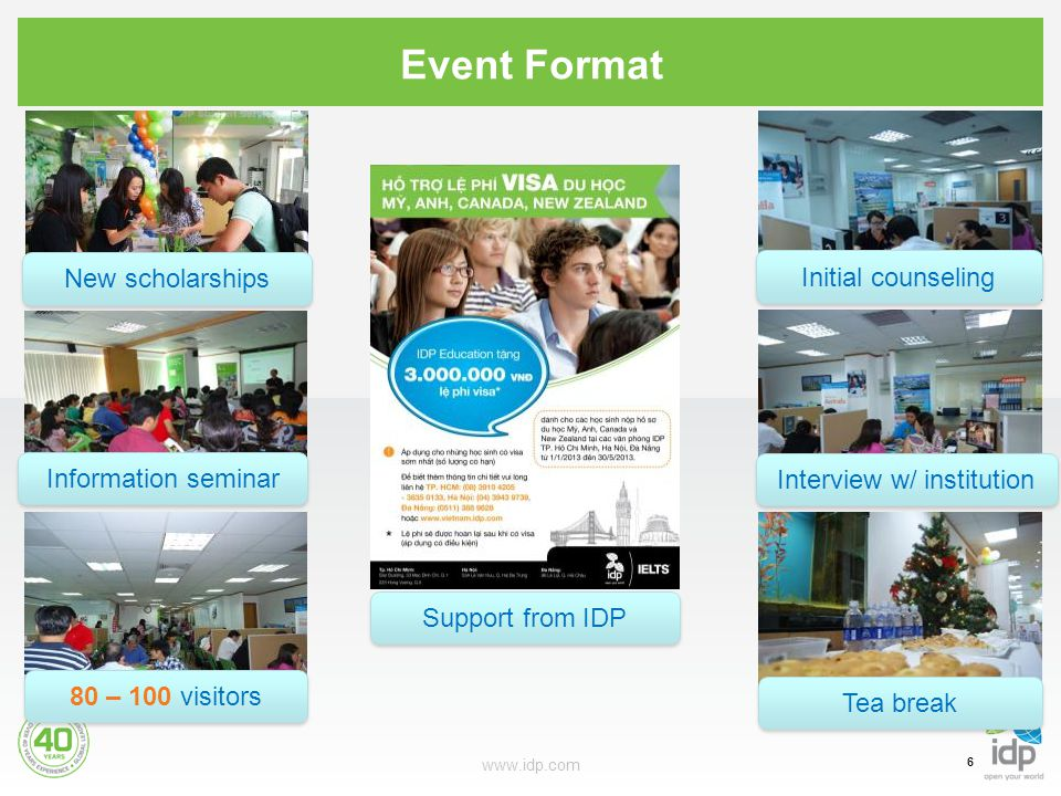 Event Format www.idp.com 6 Information seminar 80 – 100 visitors Initial counseling Interview w/ institution Tea break Support from IDP New scholarships