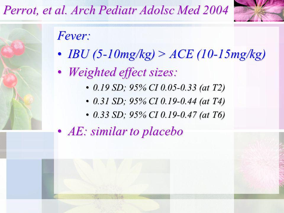 Perrot, et al. Arch Pediatr Adolsc Med 2004 Fever: IBU (5-10mg/kg) > ACE (10-15mg/kg)IBU (5-10mg/kg) > ACE (10-15mg/kg) Weighted effect sizes:Weighted