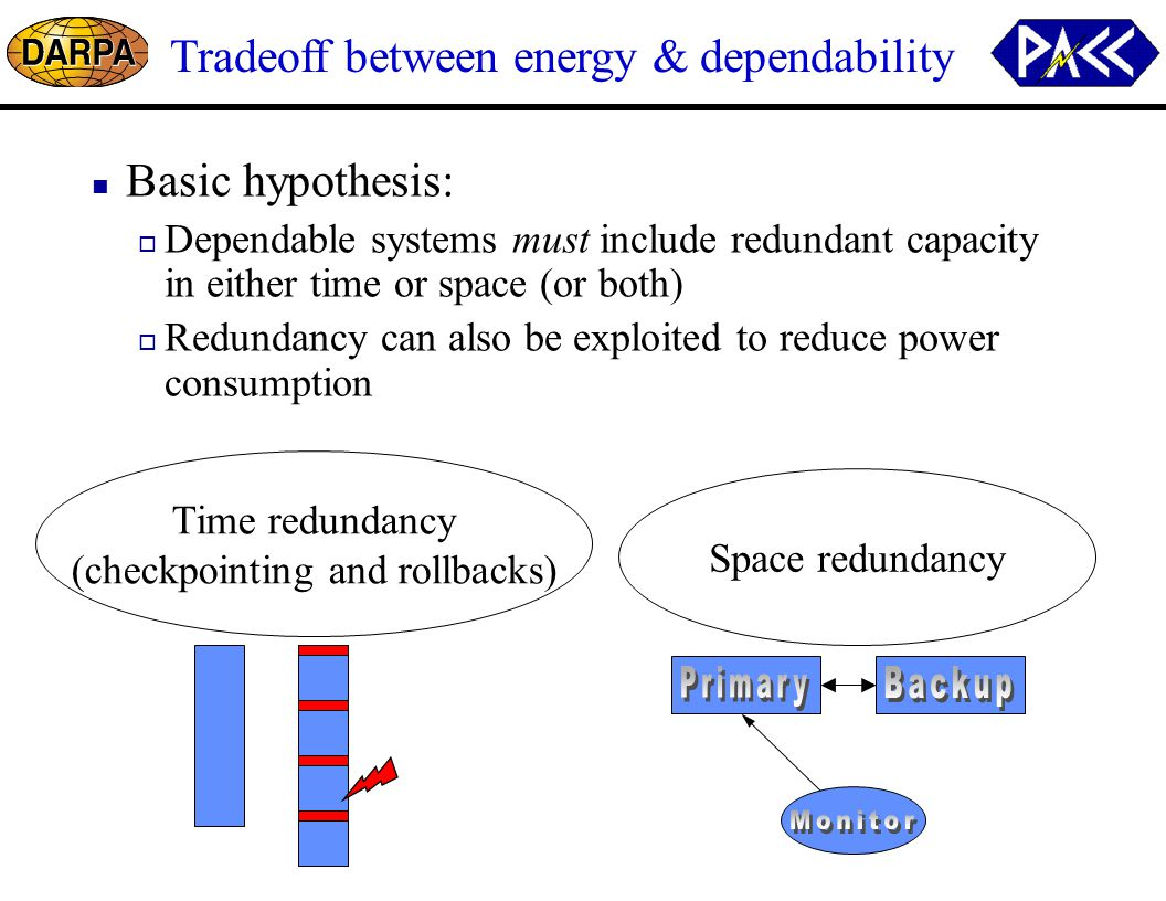 Basic hypothesis:  Dependable systems must include redundant capacity in either time or space (or both)  Redundancy can also be exploited to reduce power consumption Tradeoff between energy & dependability Time redundancy (checkpointing and rollbacks) Space redundancy