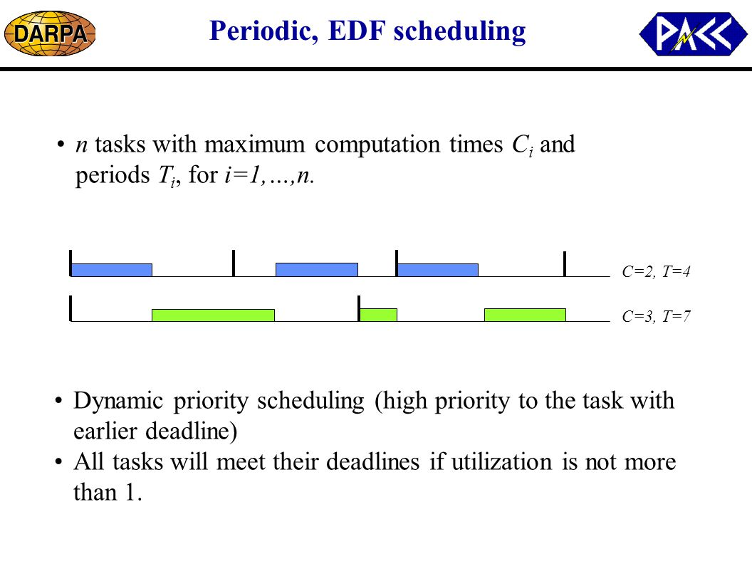 n tasks with maximum computation times C i and periods T i, for i=1,…,n.