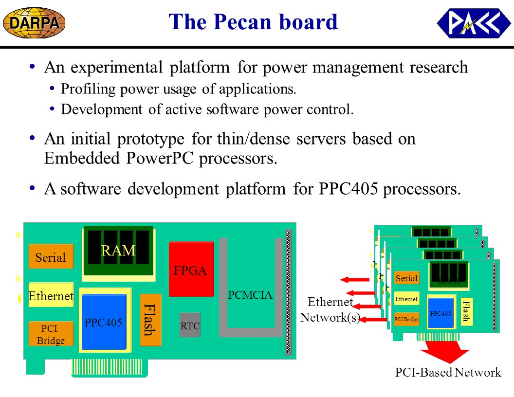 The Pecan board An experimental platform for power management research Profiling power usage of applications.