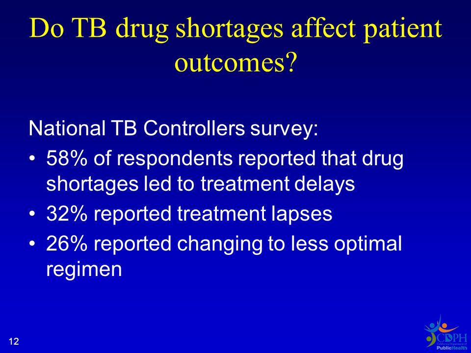 Do TB drug shortages affect patient outcomes.