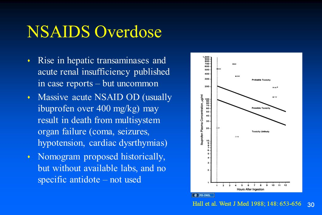 NSAIDS Overdose s Rise in hepatic transaminases and acute renal insufficiency published in case reports – but uncommon s Massive acute NSAID OD (usually ibuprofen over 400 mg/kg) may result in death from multisystem organ failure (coma, seizures, hypotension, cardiac dysrthymias) s Nomogram proposed historically, but without available labs, and no specific antidote – not used Hall et al.