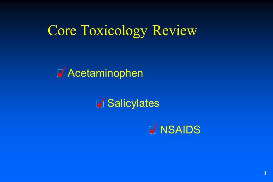 Acetic Acids Diclofenac = Voltaren Etodolac = Lodine Indomethacin = Indocin Ketorolac = Toradol Sulindac = Clinoril Tolmetin = Tolectin Fenamates (Anthralic acids) Meclofenamate = Meclomen Mefenamic acid = Ponstel Proprionic Acid Ibuprofen = Motrin Ketoprofen = Actron Naproxen = Naprosyn Nonsteriodal Anti-inflammatory Drugs Oxicams Piroxicam = Feldene Pyrazolones Phenylbutazone = Butazolidine Combination Products Diclofenac/ misoprostol Hydrocodone/ ibuprofen Selective Cox-2 Inhibitors Celecoxib = Celebrex Meloxicam = Mobic Rofecoxib = Vioxx Valdecoxib = Bextra 25