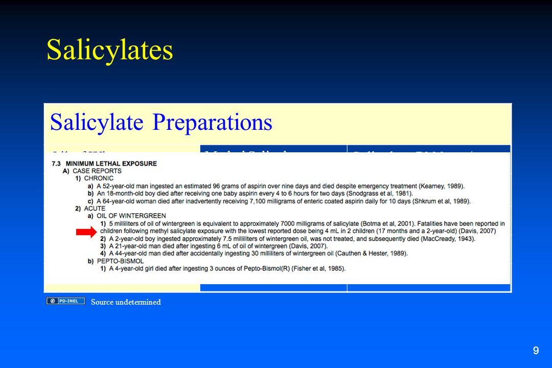 Salicylates Salicylate Preparations Oil of Wintergreen Methyl Salicylate Salicylate 7000 mg/tsp Bayer AspirinAcetylsalicylic acidSalicylate 325 mg/tab St.