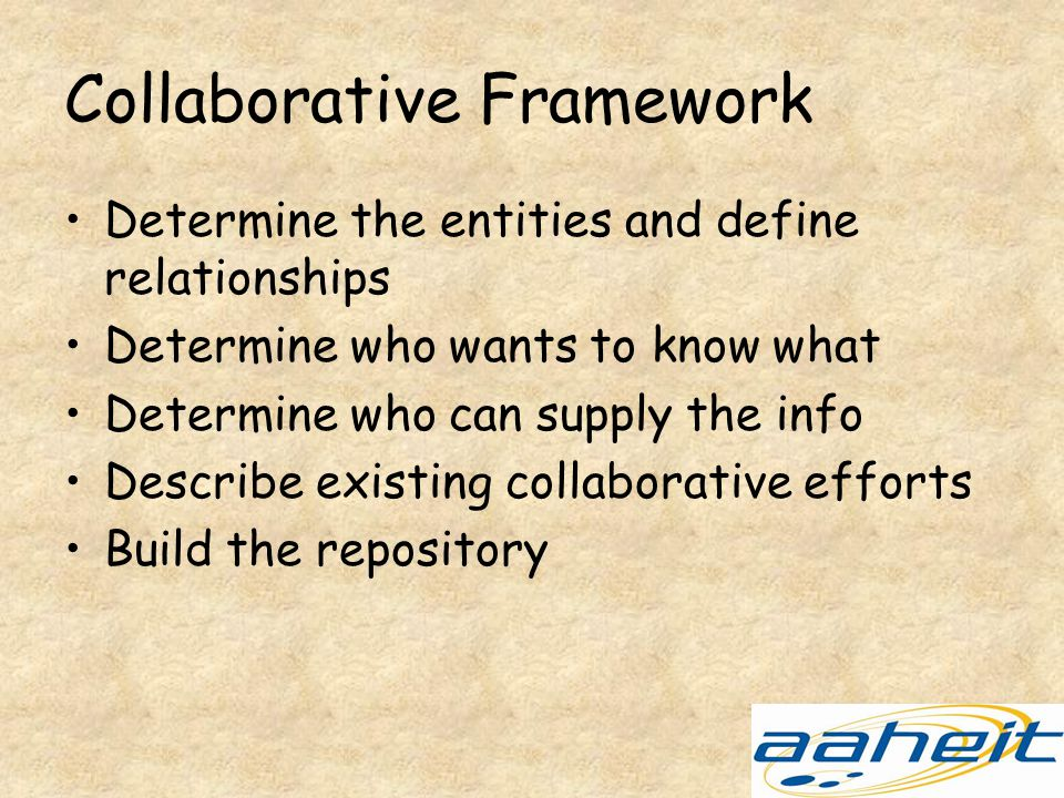 Collaborative Framework Determine the entities and define relationships Determine who wants to know what Determine who can supply the info Describe existing collaborative efforts Build the repository