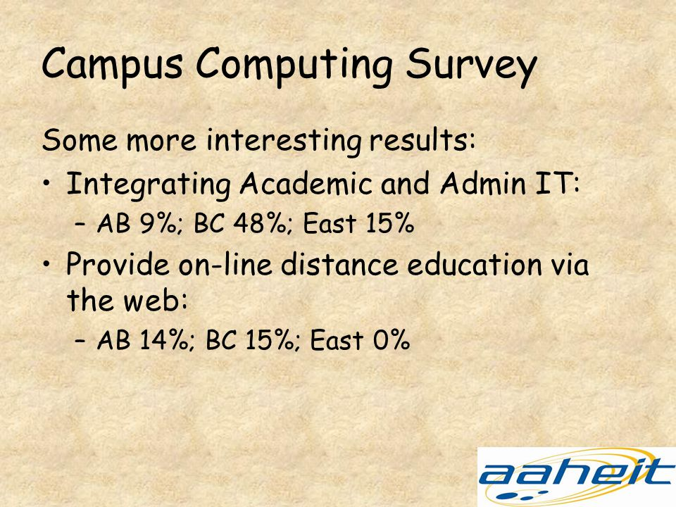 Campus Computing Survey Some more interesting results: Integrating Academic and Admin IT: –AB 9%; BC 48%; East 15% Provide on-line distance education via the web: –AB 14%; BC 15%; East 0%