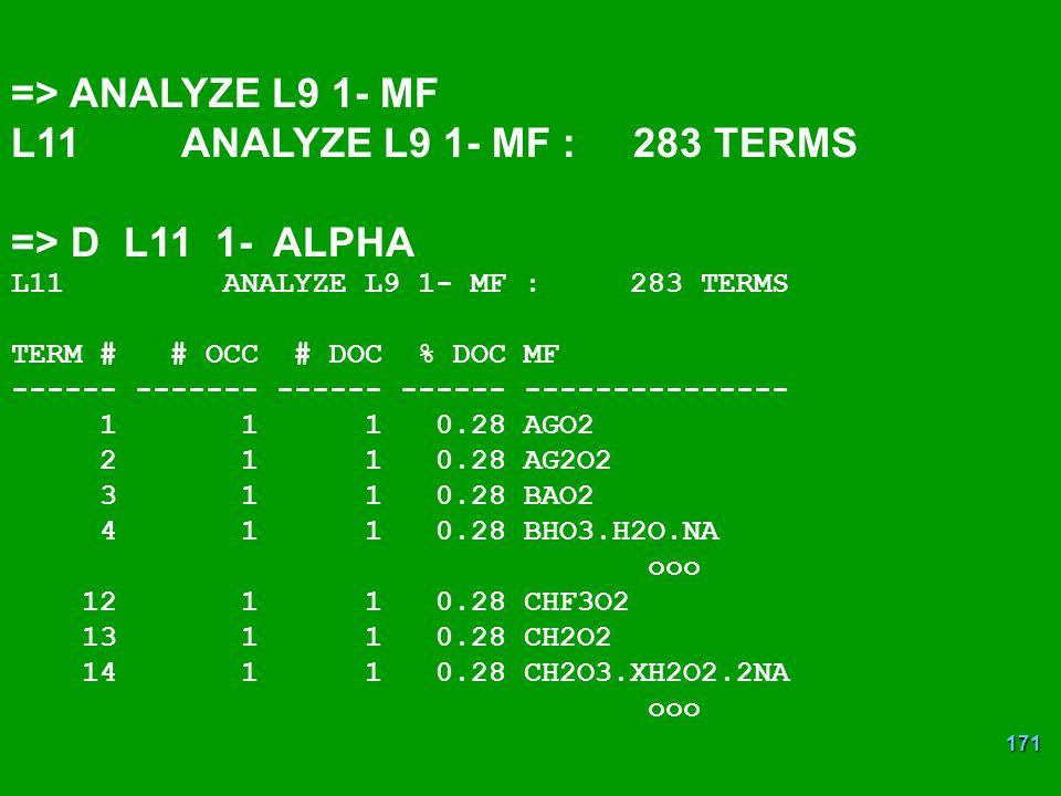 171 => ANALYZE L9 1- MF L11 ANALYZE L9 1- MF : 283 TERMS => D L11 1- ALPHA L11 ANALYZE L9 1- MF : 283 TERMS TERM # # OCC # DOC % DOC MF ------ ------- ------ ------ --------------- 1 1 1 0.28 AGO2 2 1 1 0.28 AG2O2 3 1 1 0.28 BAO2 4 1 1 0.28 BHO3.H2O.NA ooo 12 1 1 0.28 CHF3O2 13 1 1 0.28 CH2O2 14 1 1 0.28 CH2O3.XH2O2.2NA ooo