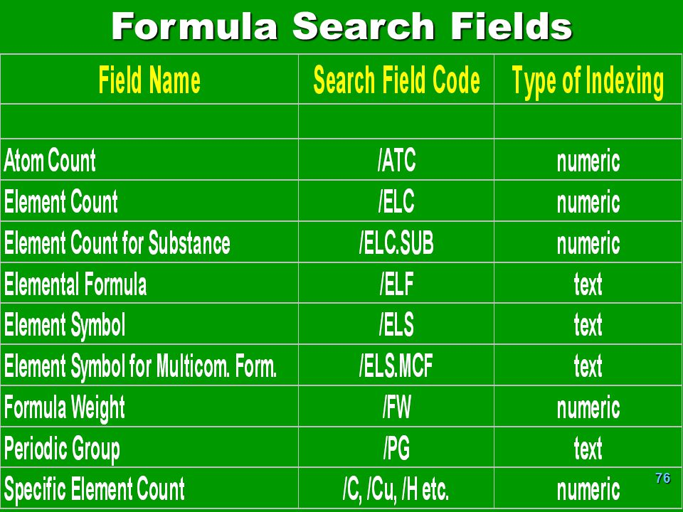 76 Formula Search Fields