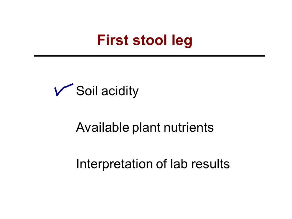 Most agronomic crops 6.4 Tobacco 6.6 Alfalfa 6.8 Target pH