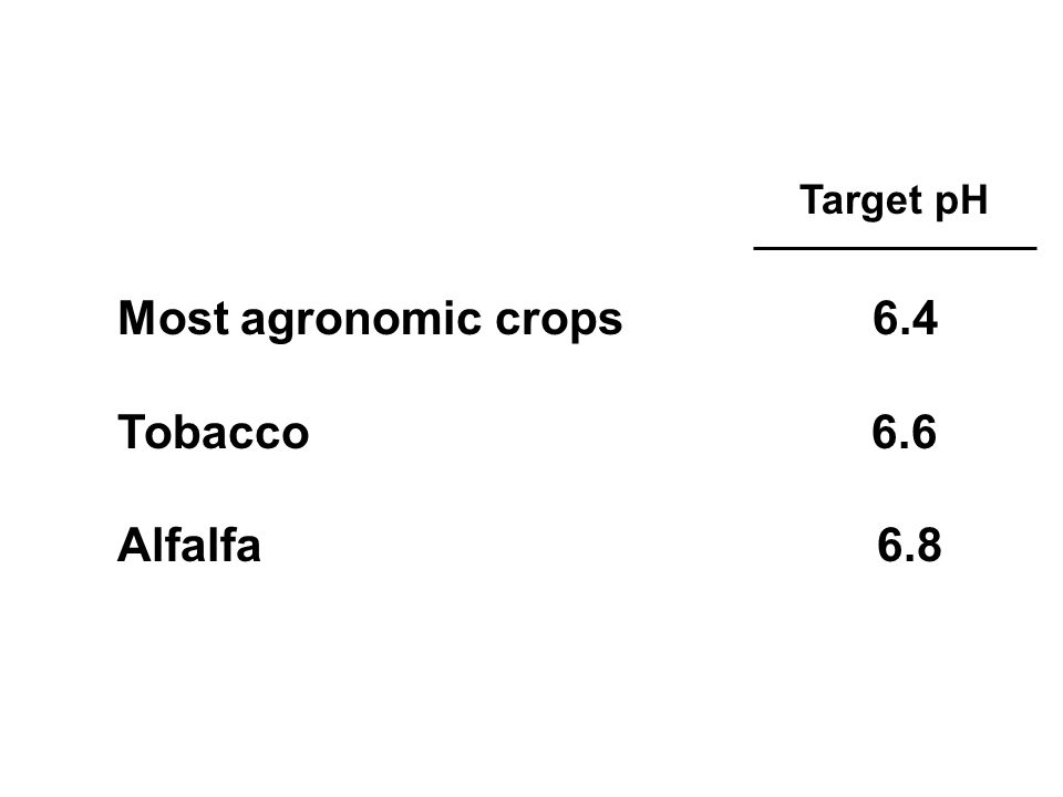Most agronomic crops 6.4 Tobacco 6.6 Alfalfa 6.8 Target pH